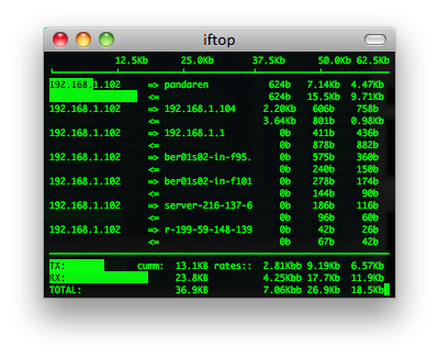 Iftop screenshot